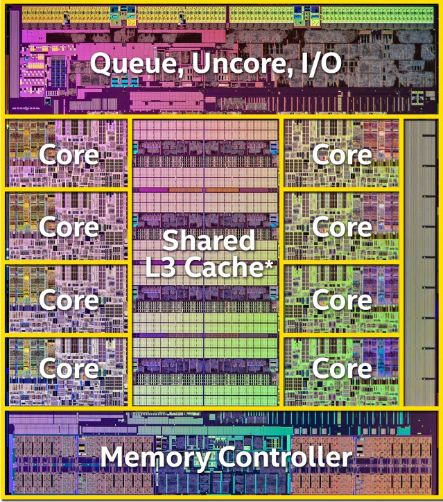 Haswell E Core i7-5930K