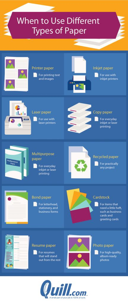 Best Printers for Envelopes