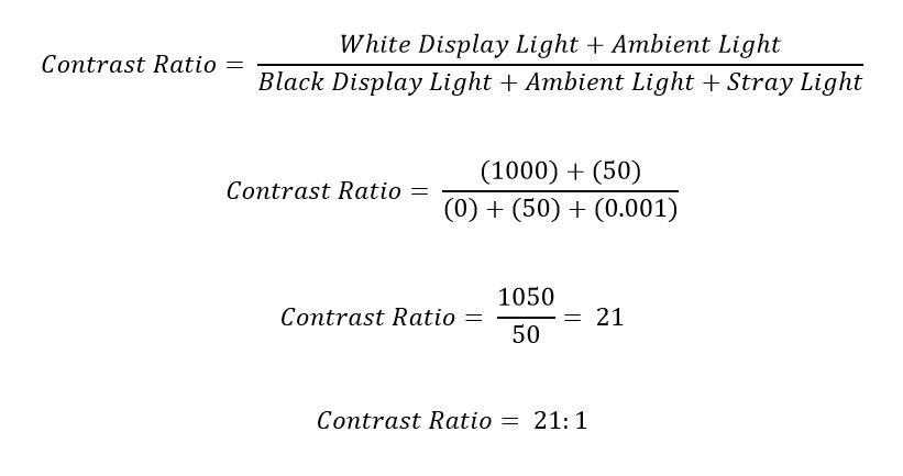 Ambient Light Contrast Ratio