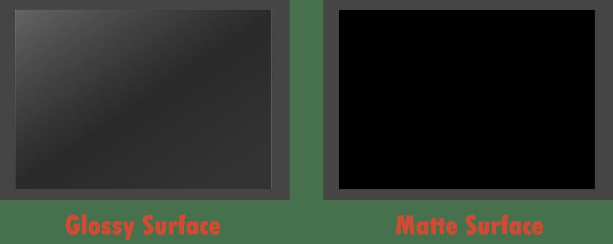Glossy vs Matte