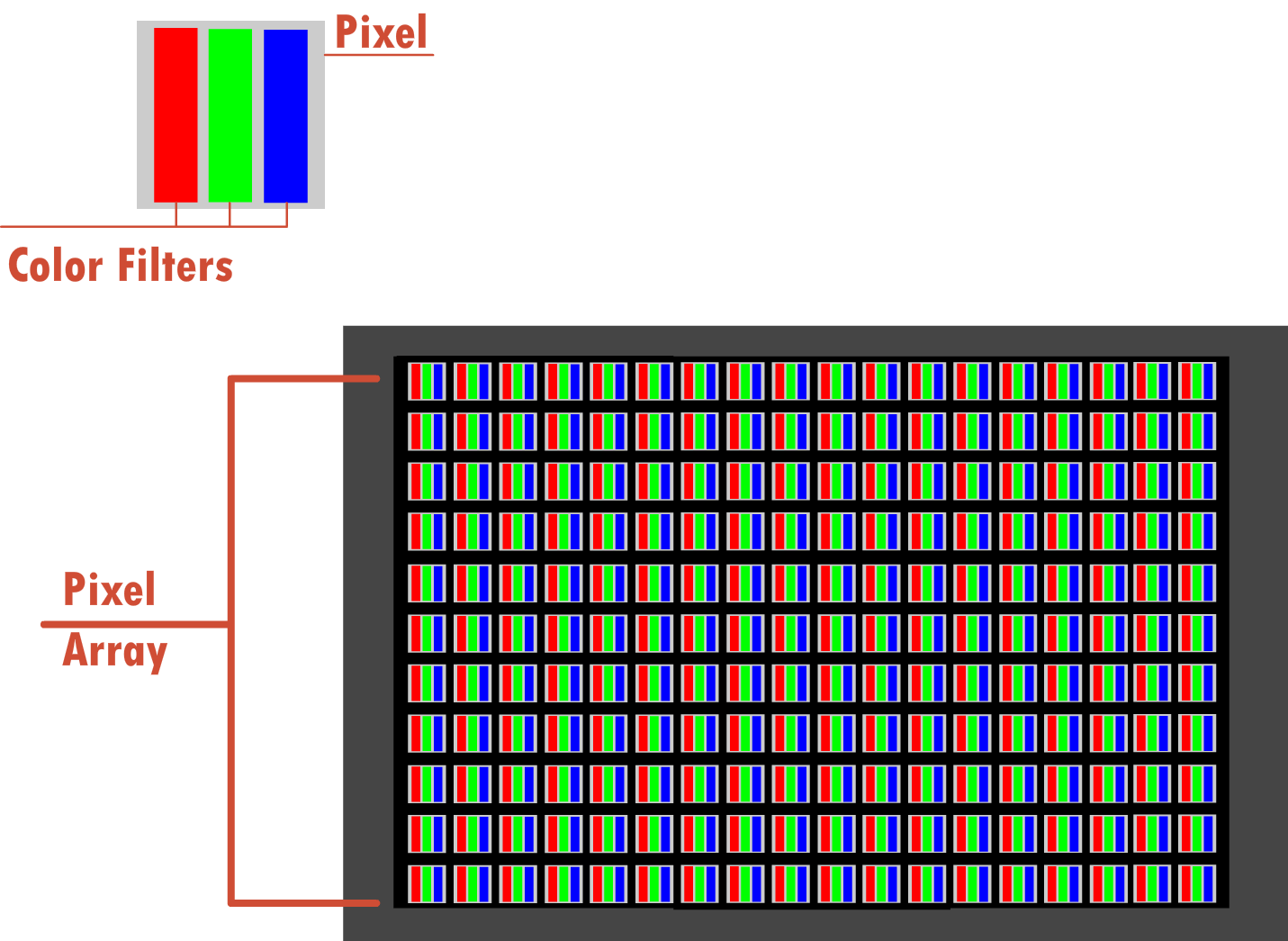 pixel array color